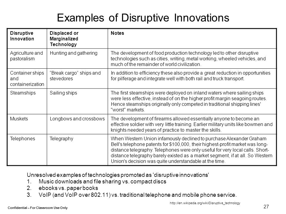 disruptive technologies catching the wave ppt