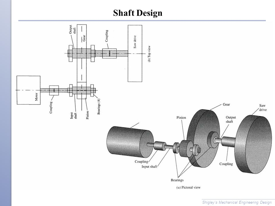 design of mechanical components pdf