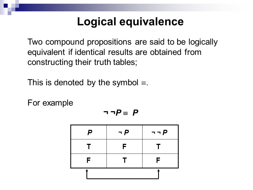Propositional And Predicate Logic Ppt Video Online Download