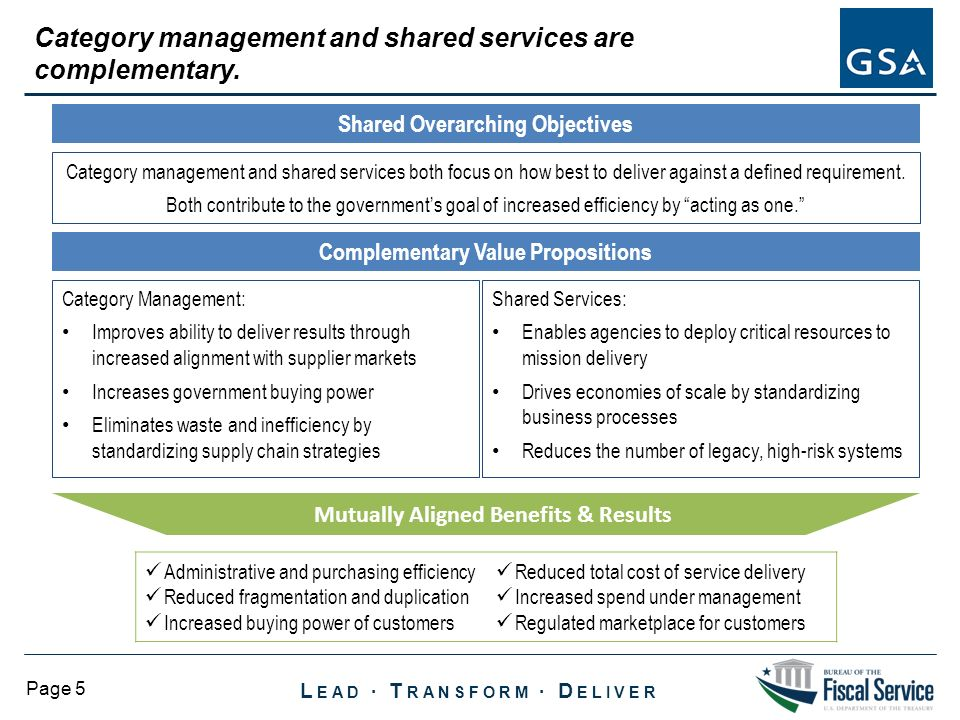 Value Chain: USSM, FMLOB Managing Partner, and Category