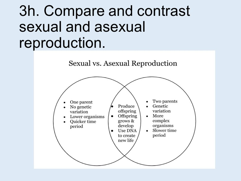Compare and contrast asexual and sexual reproduction