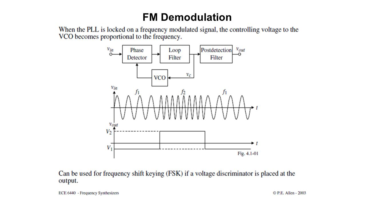 Phase Lock Loop Ee174 Sjsu Tan Nguyen Ppt Download Pll Fm Demodulator Circuit Schematic Diagram 24 Demodulation