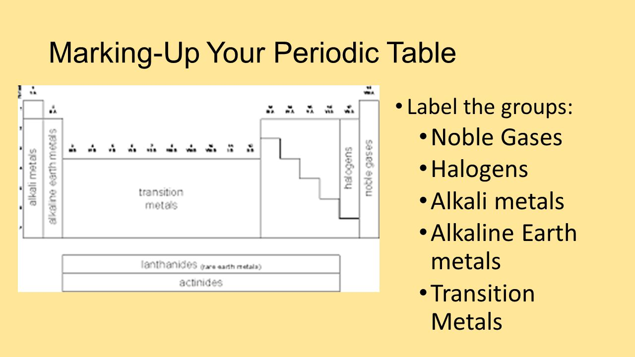 Marking up your periodic table ppt video online download marking up your periodic table urtaz Choice Image