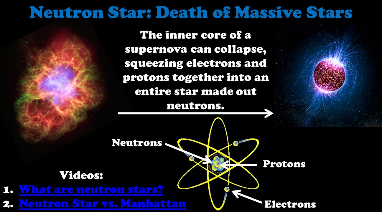 What is neutron star made up of — photo 1