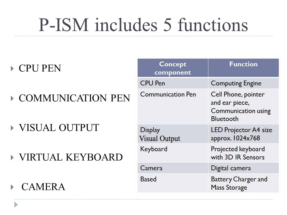 5 pen pc technology seminar on ppt video online download 7 p ism ccuart Gallery