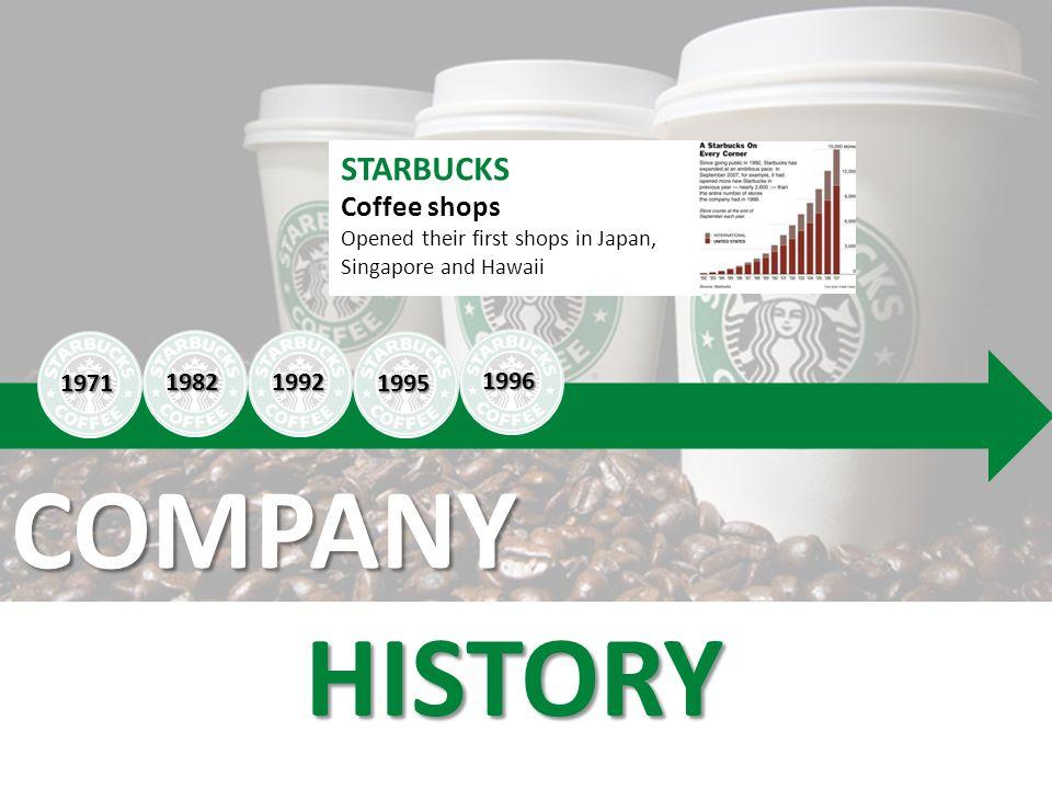 starbucks company history growth