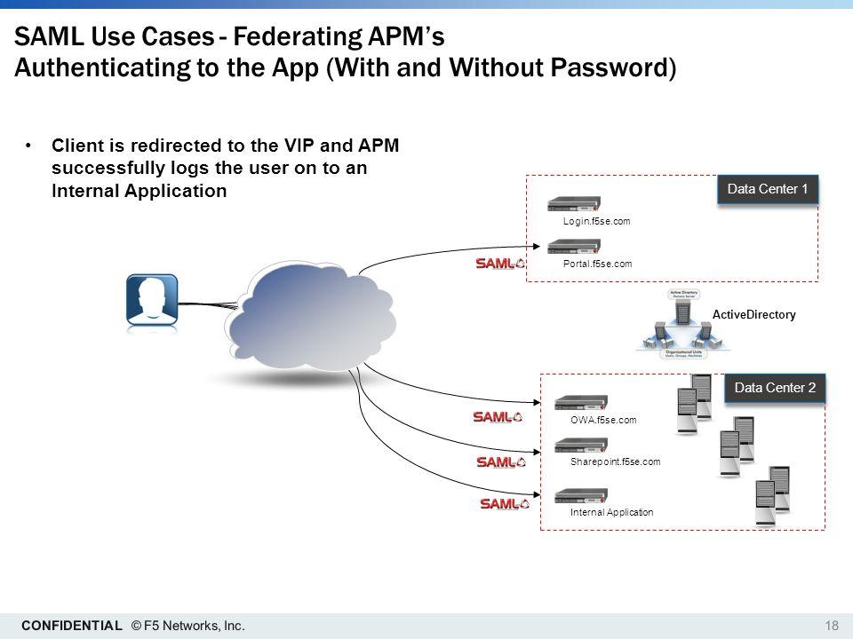 F5 APM & Security Assertion Markup Language 'sam-el' - ppt video