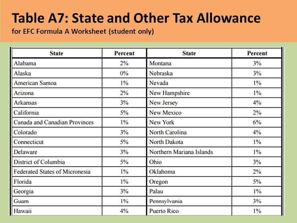 Efc Formula College Access Training Ppt Video Online Download. 17 Table A7 State And Other Tax Allowance For Efc Formula A Worksheet Student Only. Worksheet. Efc Worksheet At Mspartners.co