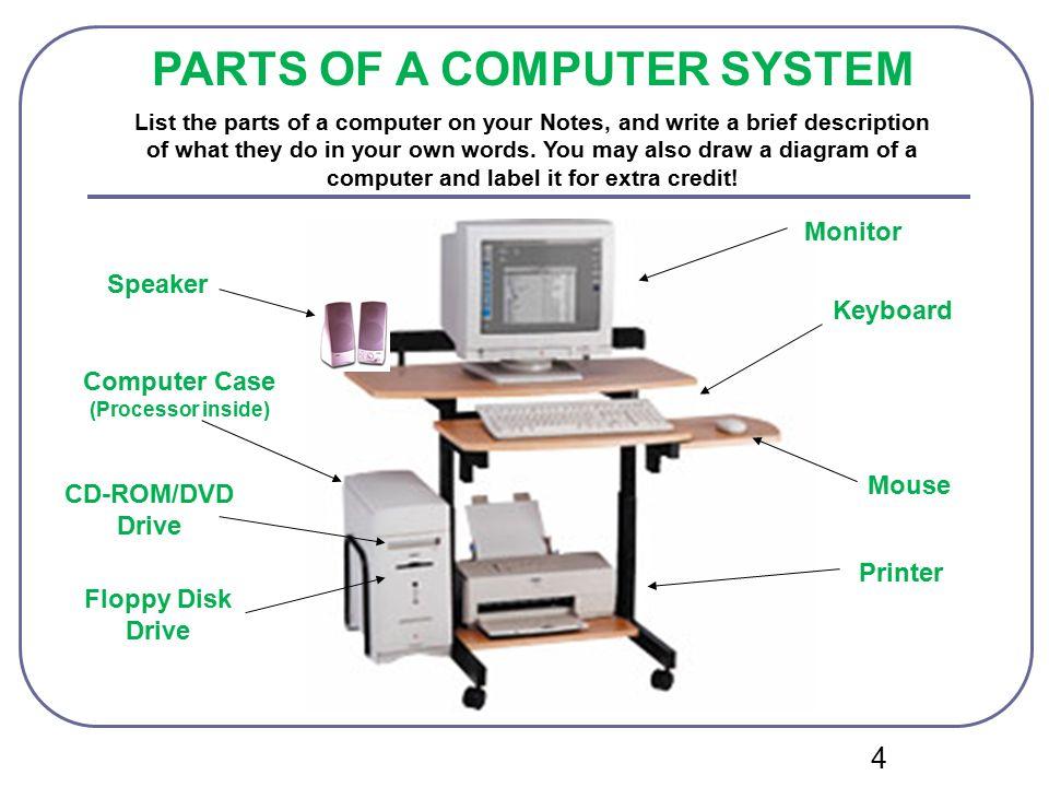 Computer Fundamentals Ppt Video Online Download