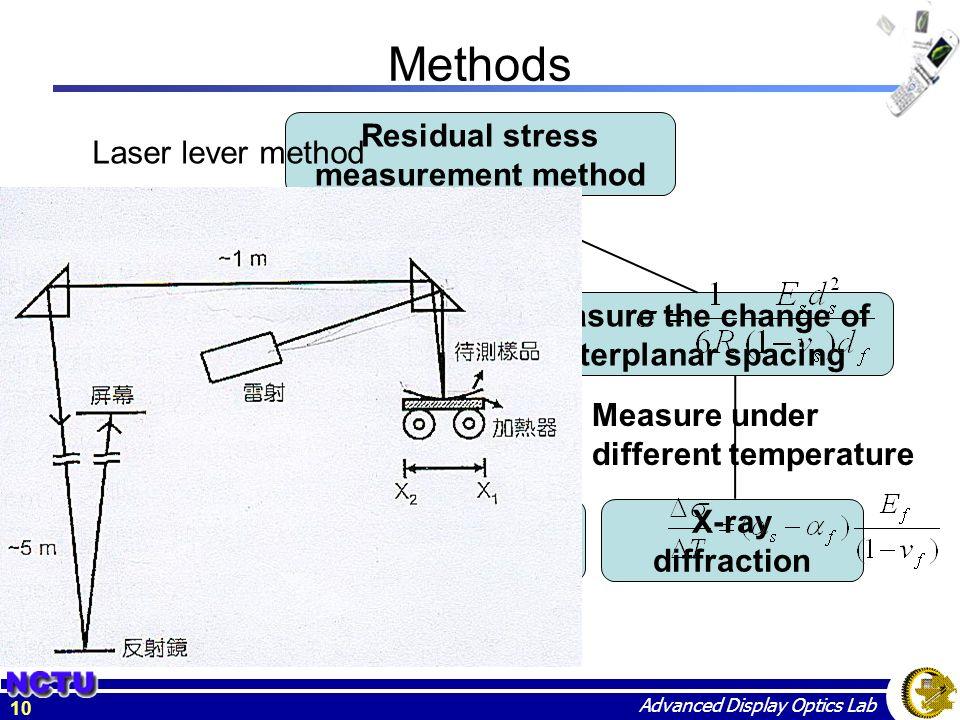 incident color measurement method - 960×720