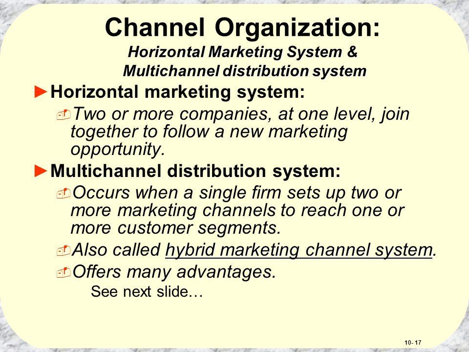 hybrid marketing channel