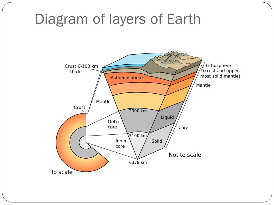 Plate Tectonics Earthquakes And Volcanoes Study Guide Ppt Video