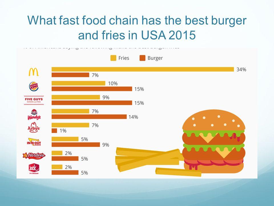 Fast Food Porter S