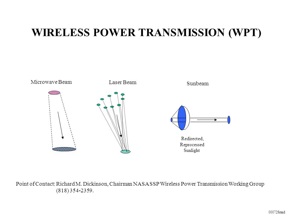 WIRELESS POWER TRANSMISSION (WPT) - ppt download