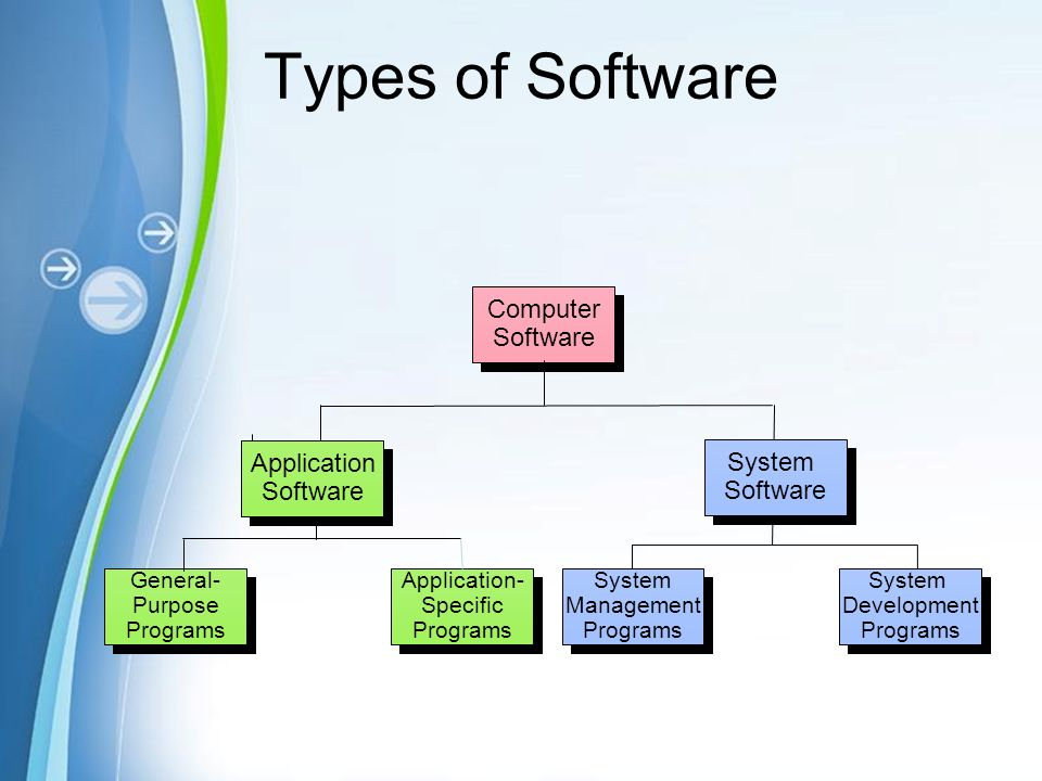 Introduction to Computing Lecture 9,10 Software - ppt video