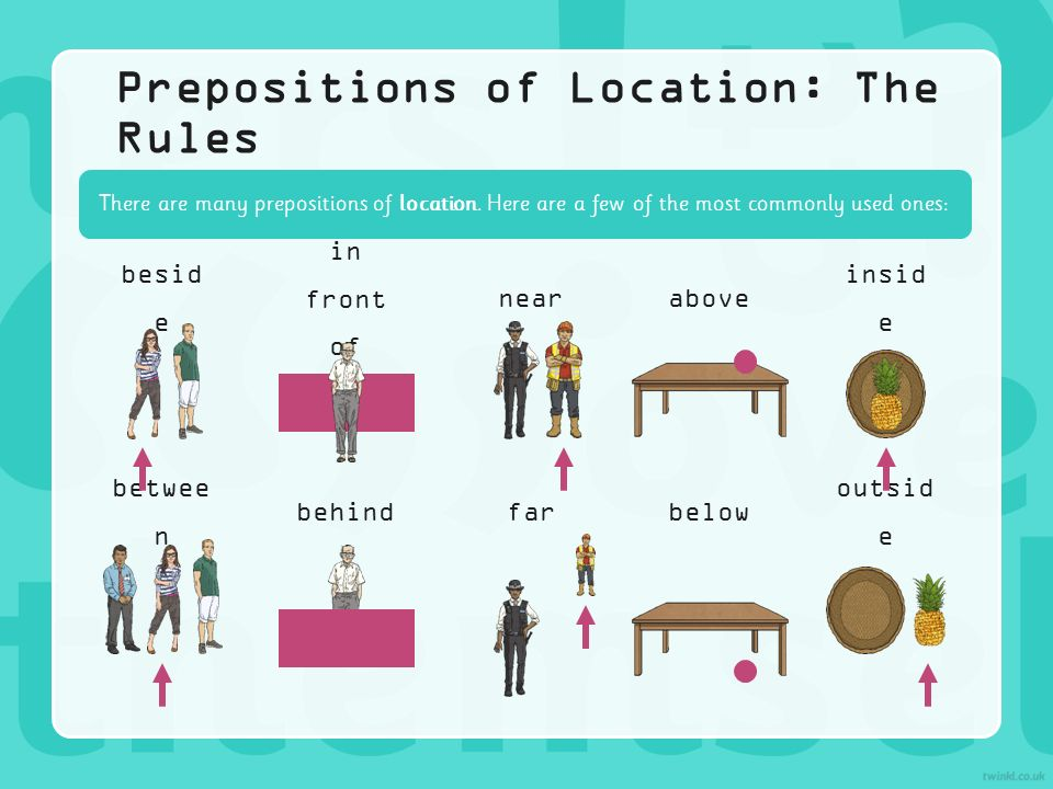 Year 6 Grammar Revision Prepositions