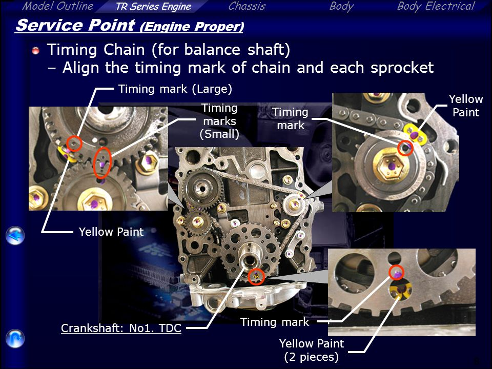 fortuner engine click a section tab ppt video online download Kia Optima Engine Diagram service point (engine proper)