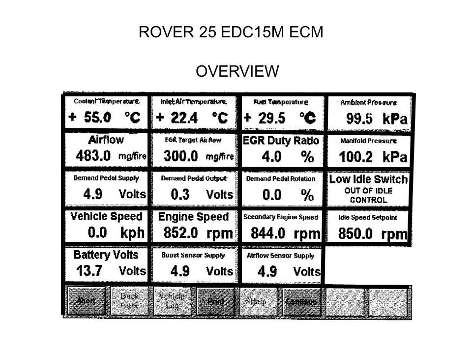 Diesel Engine Management Systems - ppt download
