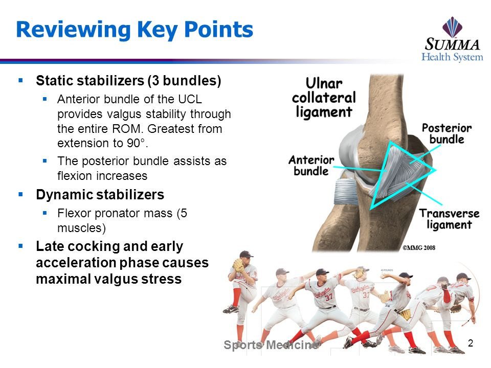Sports Medicine Approach To Ulnar Collateral Ligament Injuries Ppt