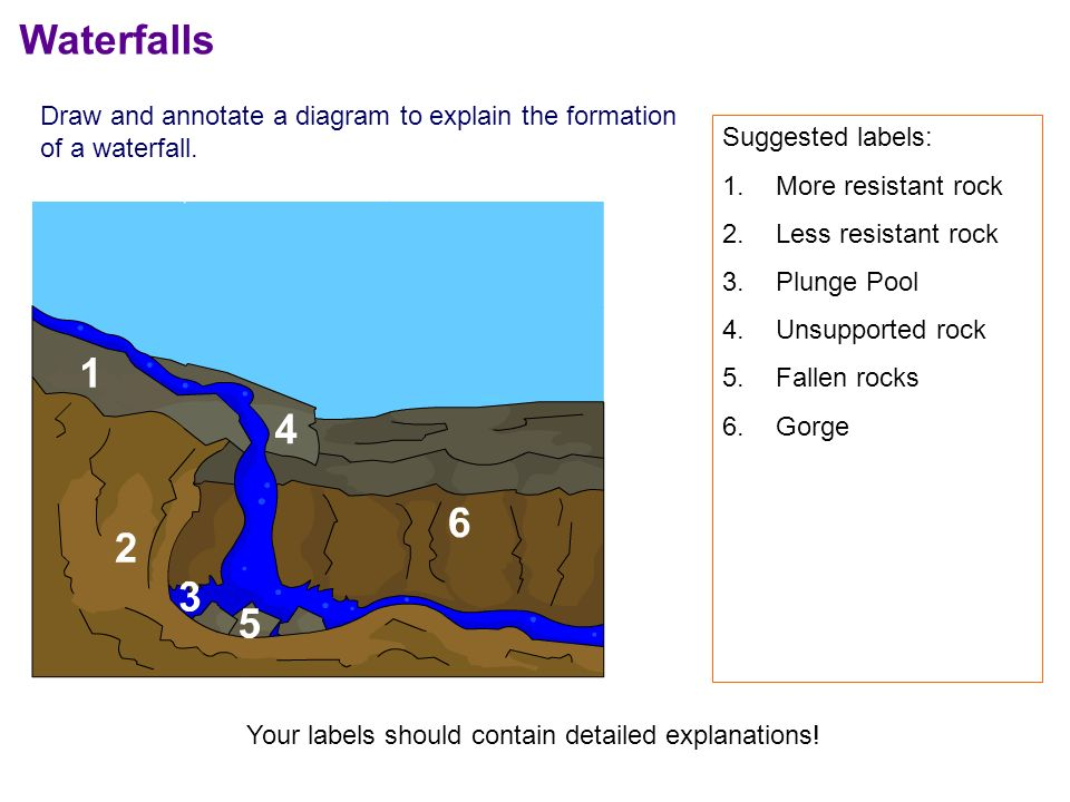 The upper course of the river ppt video online download 25 your ccuart Gallery