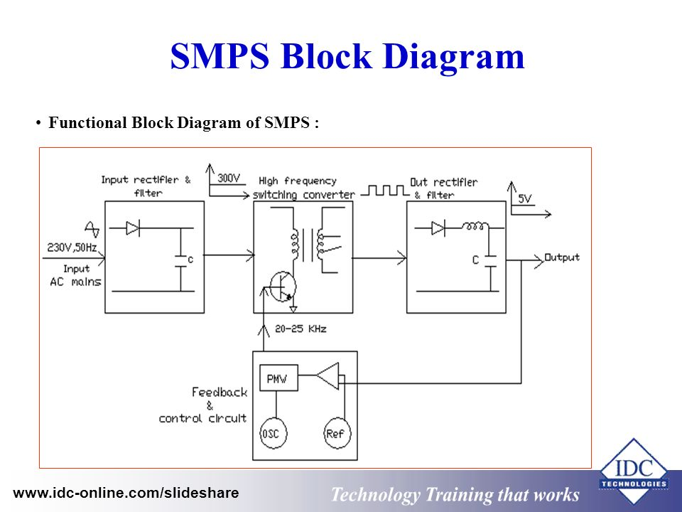 Block Diagram And Working Of Smps - Wiring Diagrams List