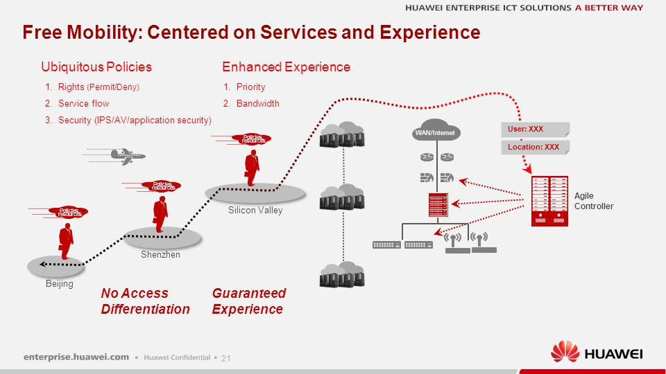 1 2 3 contents traditional network facing new challenges