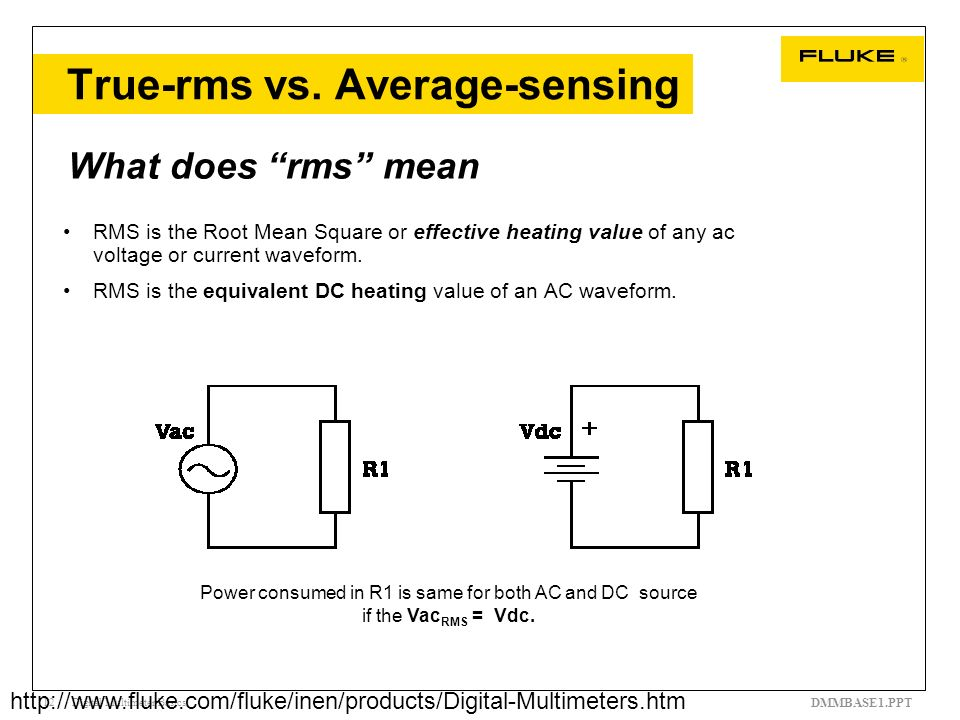 What Does Rms Mean >> Digital Multimeter Basic Guide Ppt Video Online Download