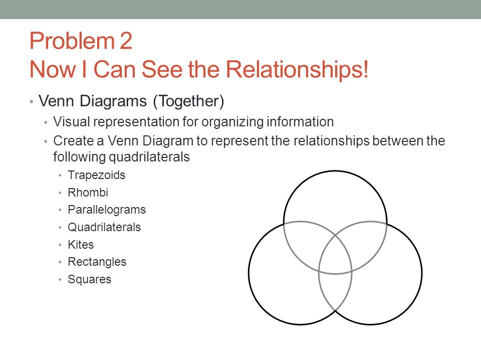 Geometry 106 quadrilateral family ppt video online download problem 2 now i can see the relationships 8 venn diagram example ccuart Gallery