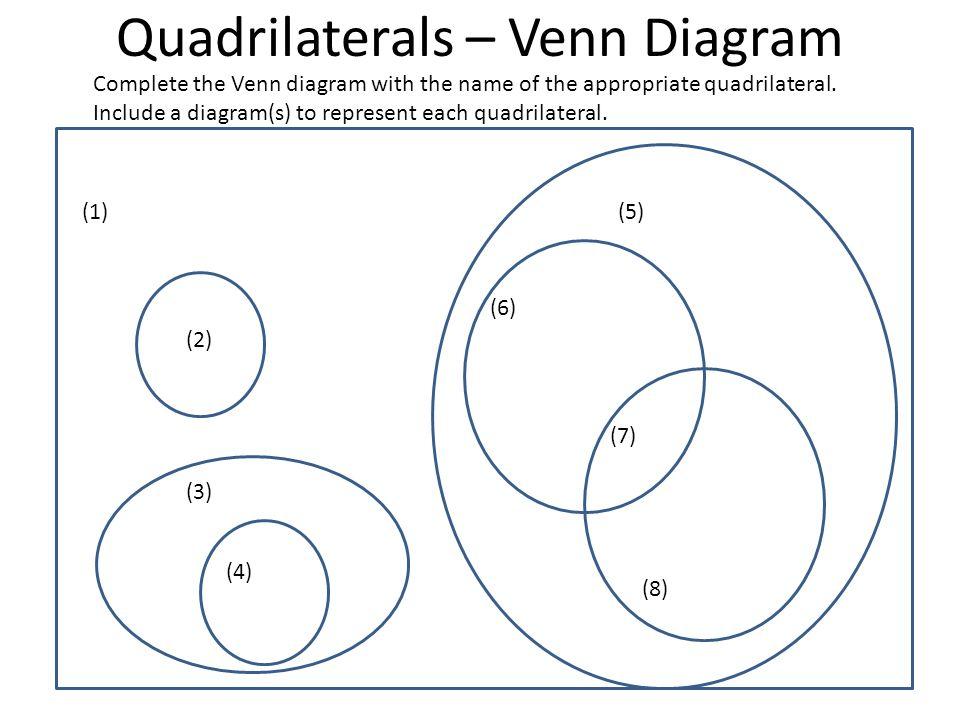 Quadrilaterals Graphic Organizers Ppt Video Online Download