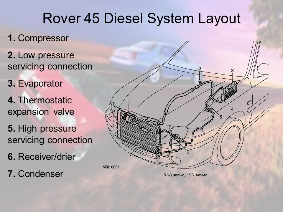 rover 45 diesel system layout