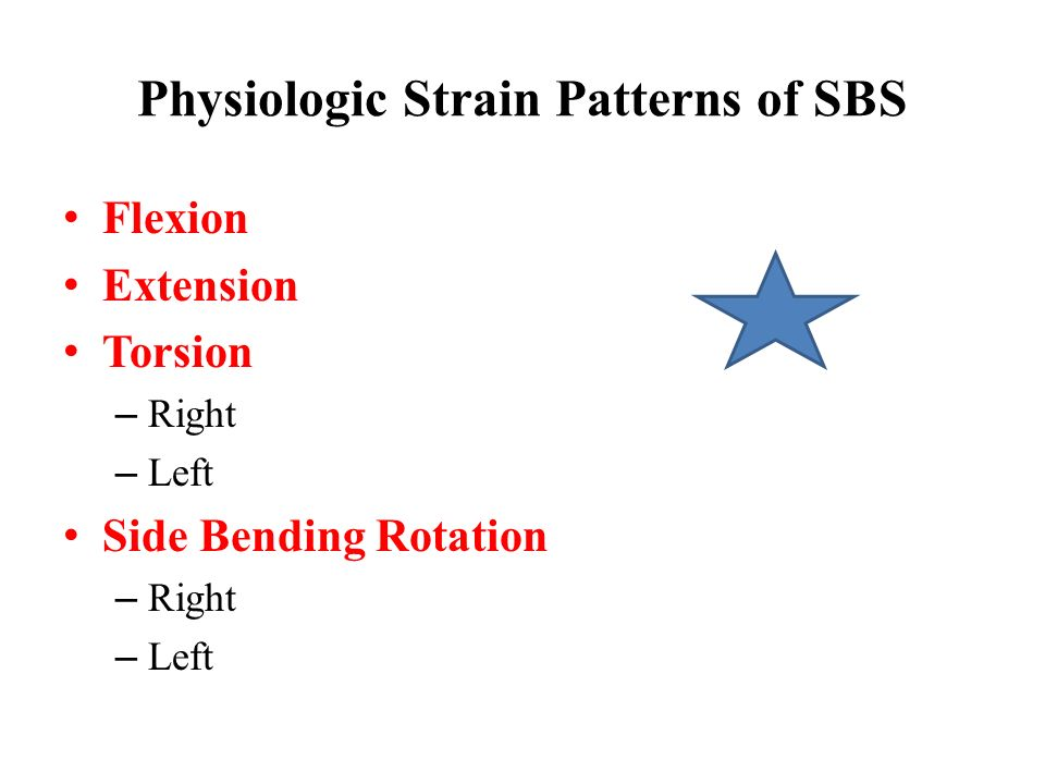 Physiologic Strain Patterns of SBS