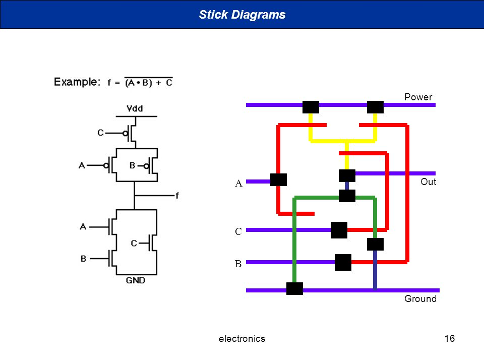 Wiring Color Code Standards Free Download Wiring Diagrams Pictures