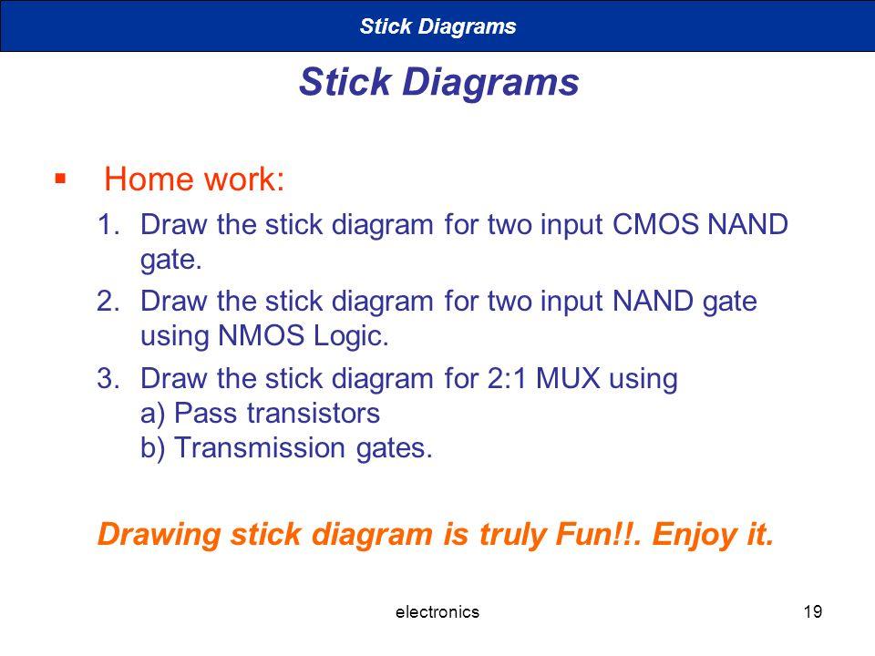 Stick Diagrams Stick Diagrams Electronics Ppt Video Online Download