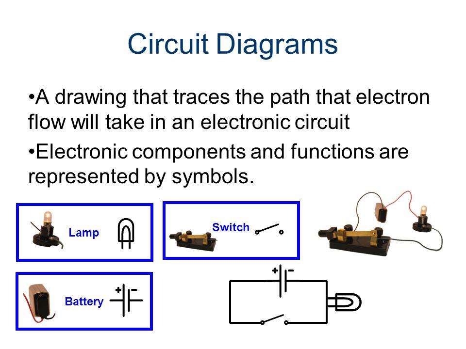 circuit design circuit design gateway to technology ppt video rh slideplayer com Simple Circuit Diagrams Electronic Circuit Diagrams