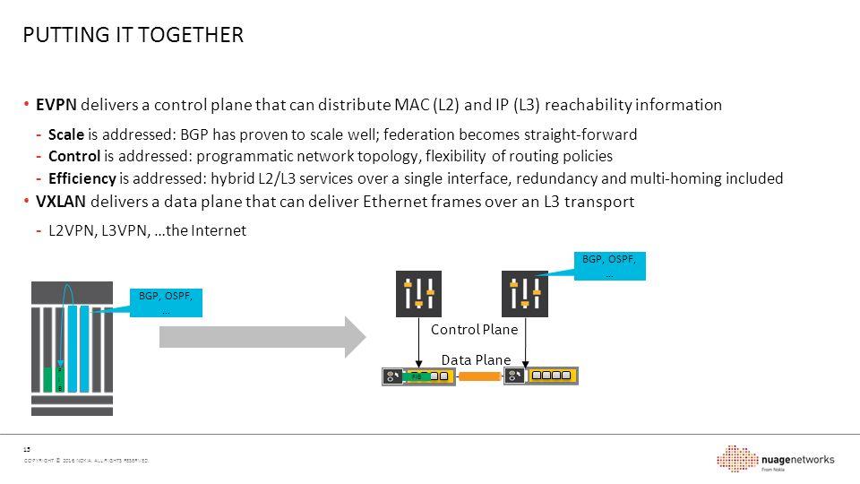 OPEN template Alcatel, Lucent, Alcatel-Lucent, Nokia, Nuage Networks