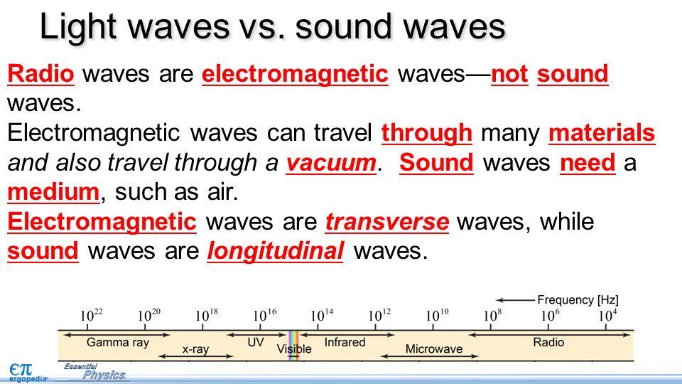 Electromagnetic Spectrum Pg Ppt Video Online Download