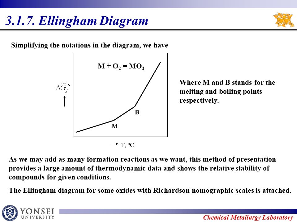 3 equlibria ppt download 35 ellingham diagram simplifying ccuart Gallery