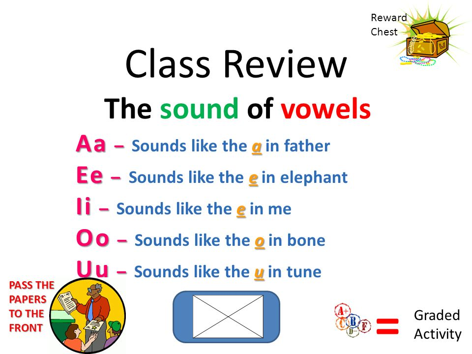 = Class Review The sound of vowels Aa – Sounds like the a in father