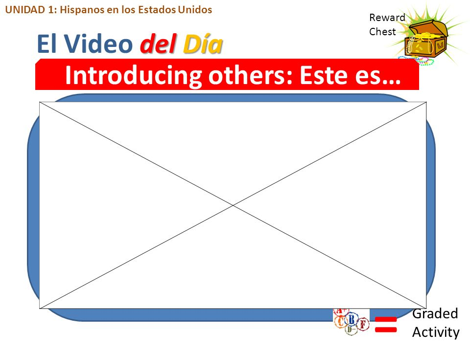 Introducing others: Este es…