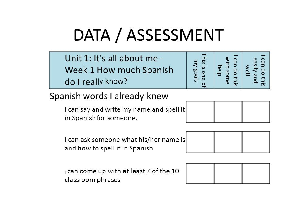 DATA / ASSESSMENT Unit 1: It s all about me - Week 1 How much Spanish do I really know This is one of my goals.