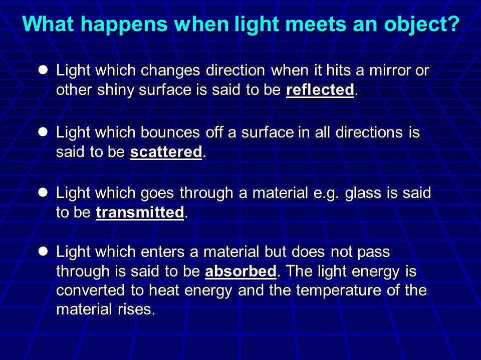 What happens when light meets an object