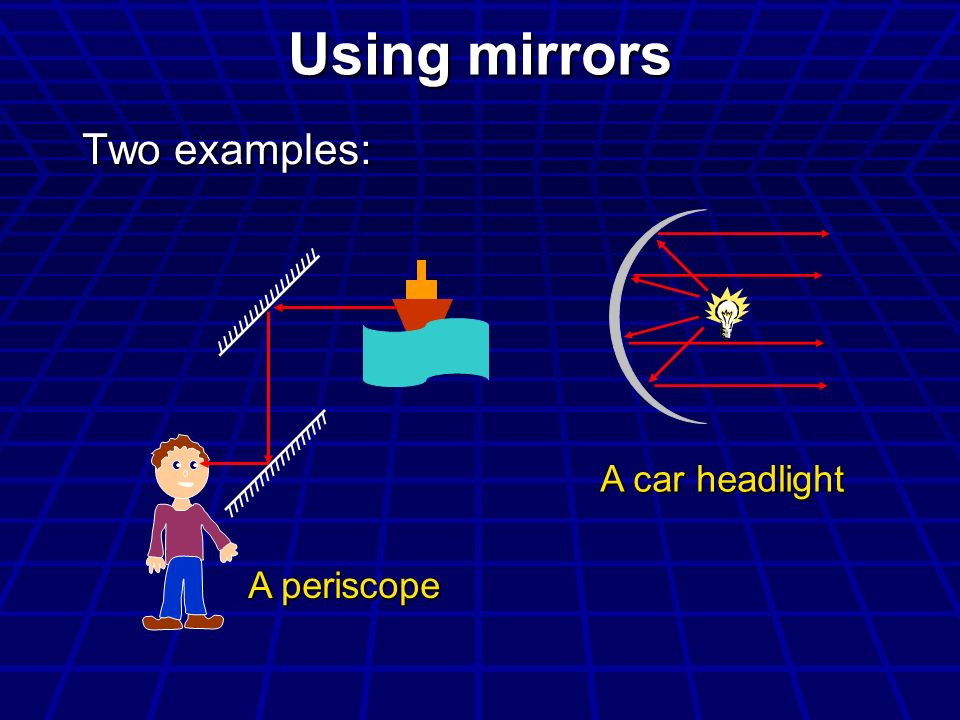 Using mirrors Two examples: A car headlight A periscope