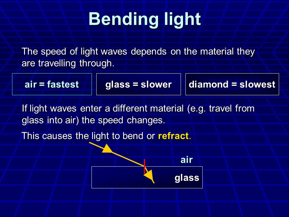 This causes the light to bend or refract.