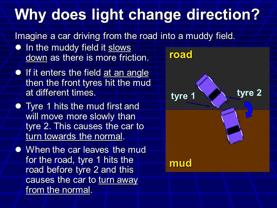 Why does light change direction