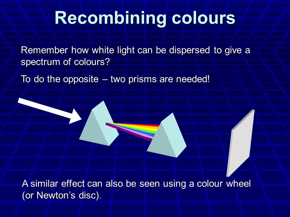 Recombining colours Remember how white light can be dispersed to give a spectrum of colours To do the opposite – two prisms are needed!