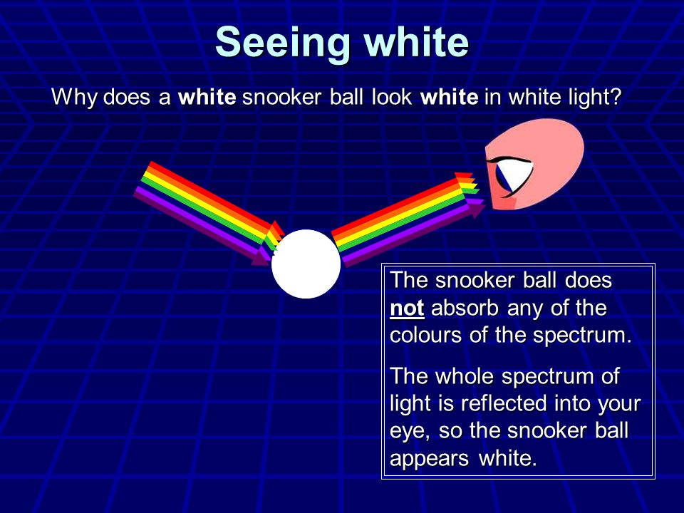 Seeing white Why does a white snooker ball look white in white light