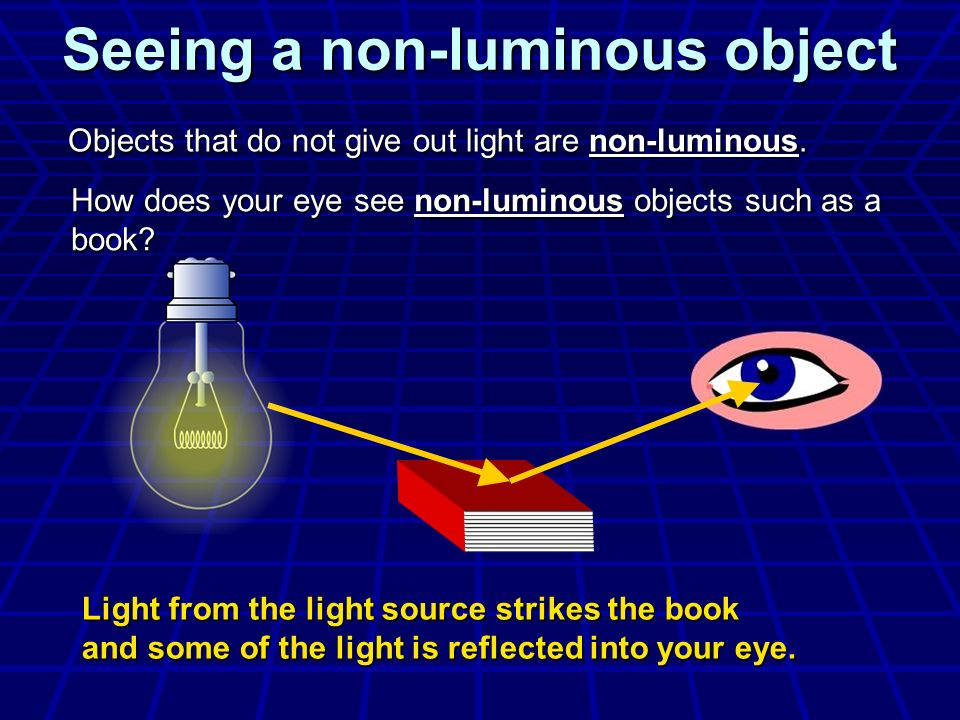 Seeing a non-luminous object