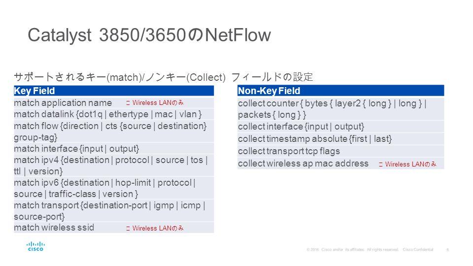 Cisco 3850 netflow