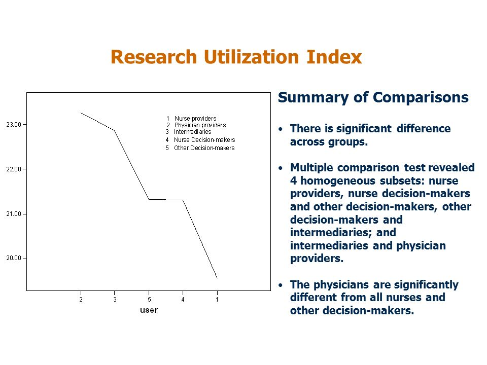 Research Utilization: and its (many) determinants - ppt download