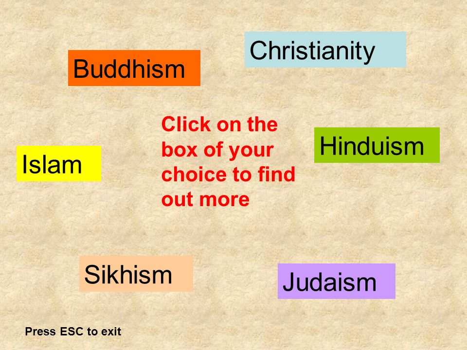 similarities between hinduism christianity and islam